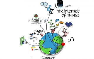 The Internet of Things graphic