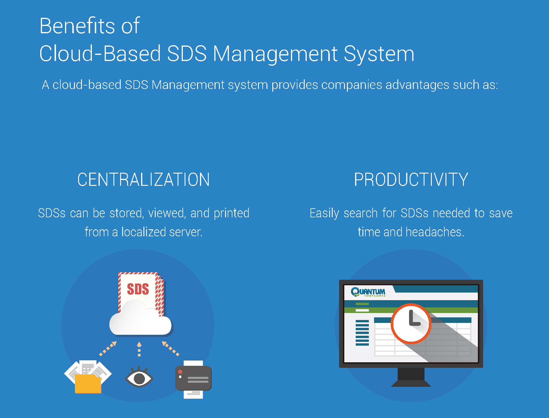 INFOGRAPHIC: Importance of Efficient SDS Management System