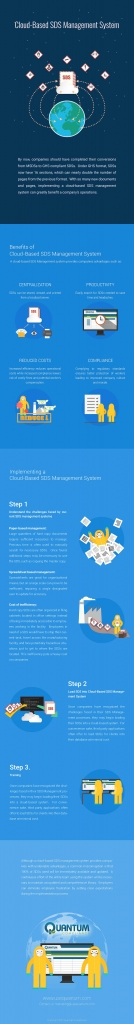 SDS management infographic