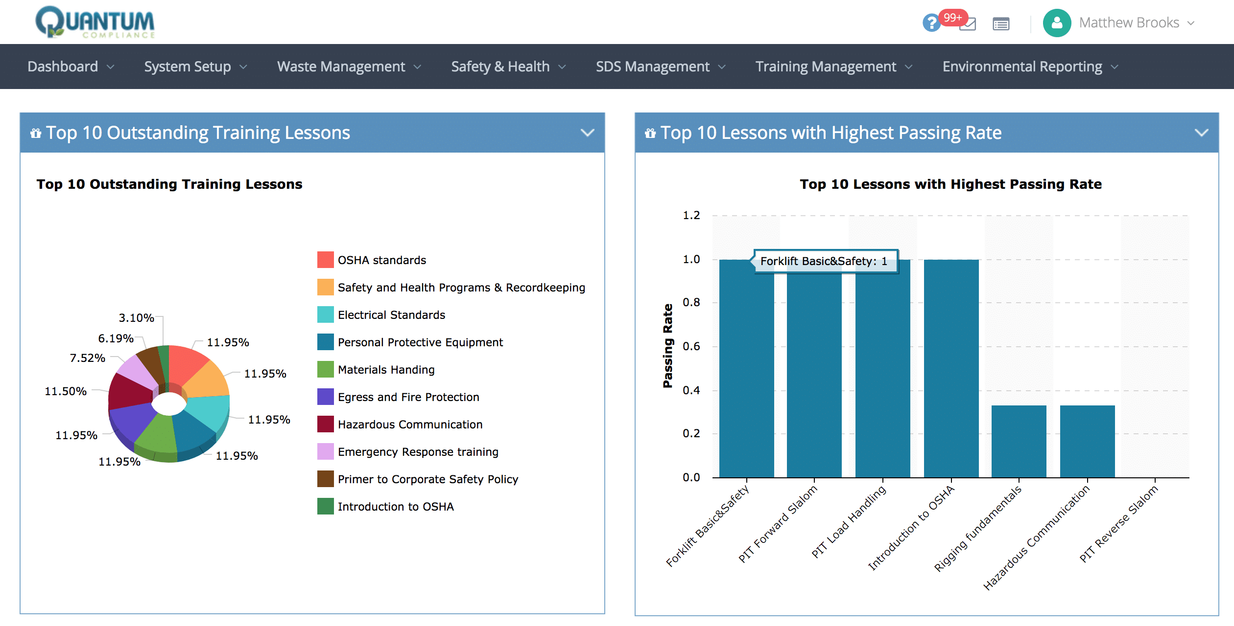 safety training software dashboard screenshot