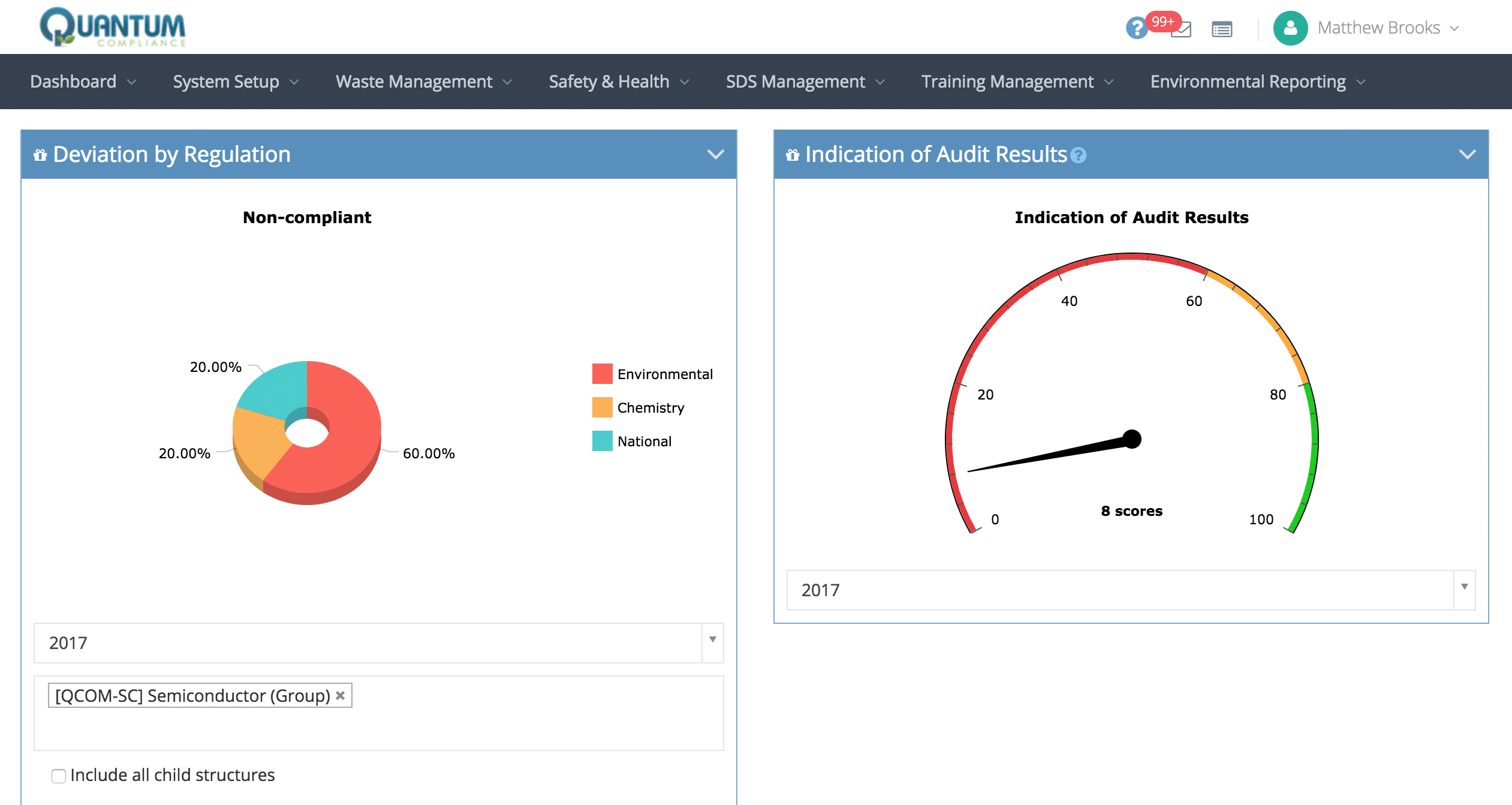 Quantum Audit software dashboard screen
