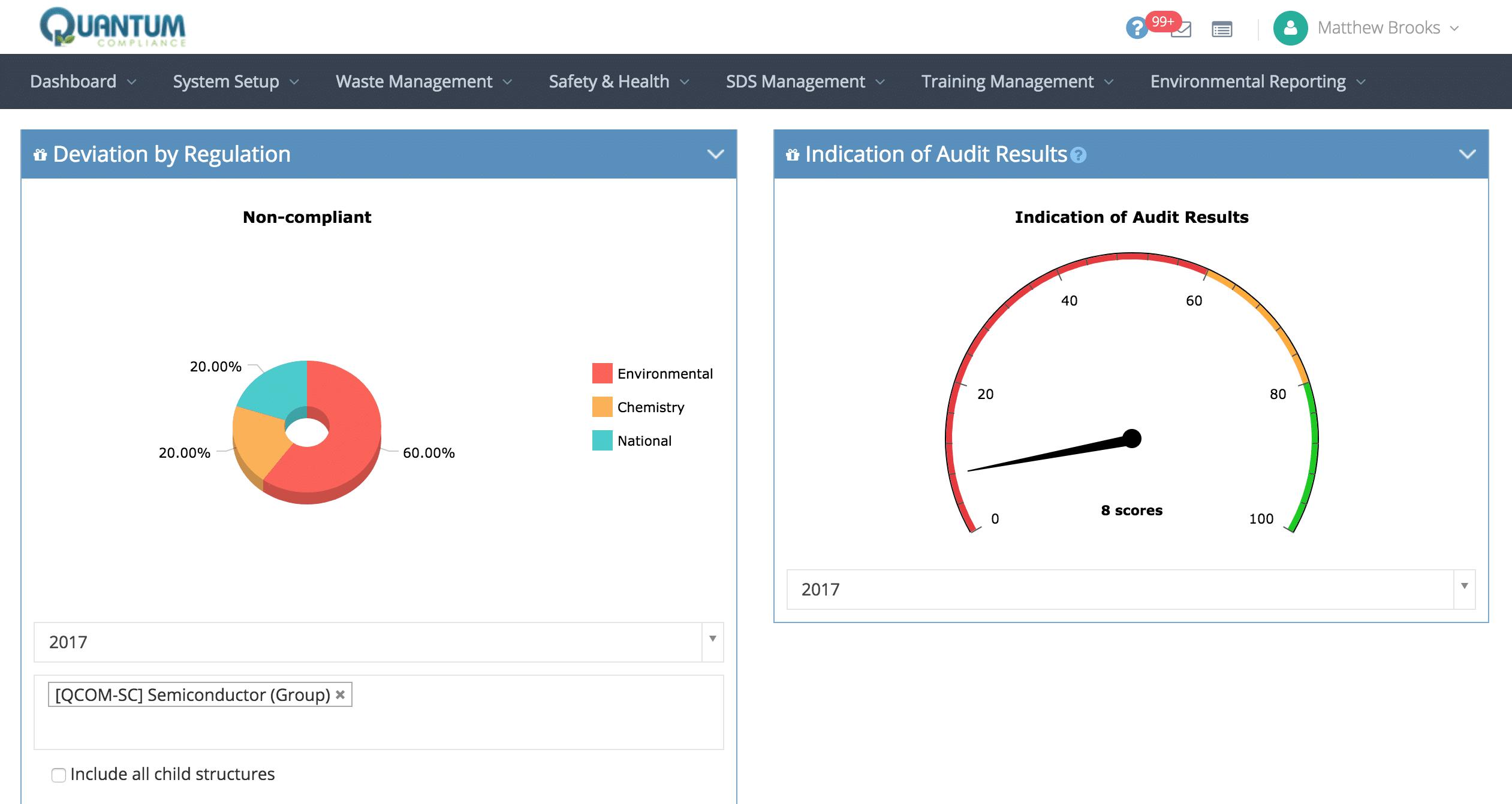 Quantum Audit software dashboard screen