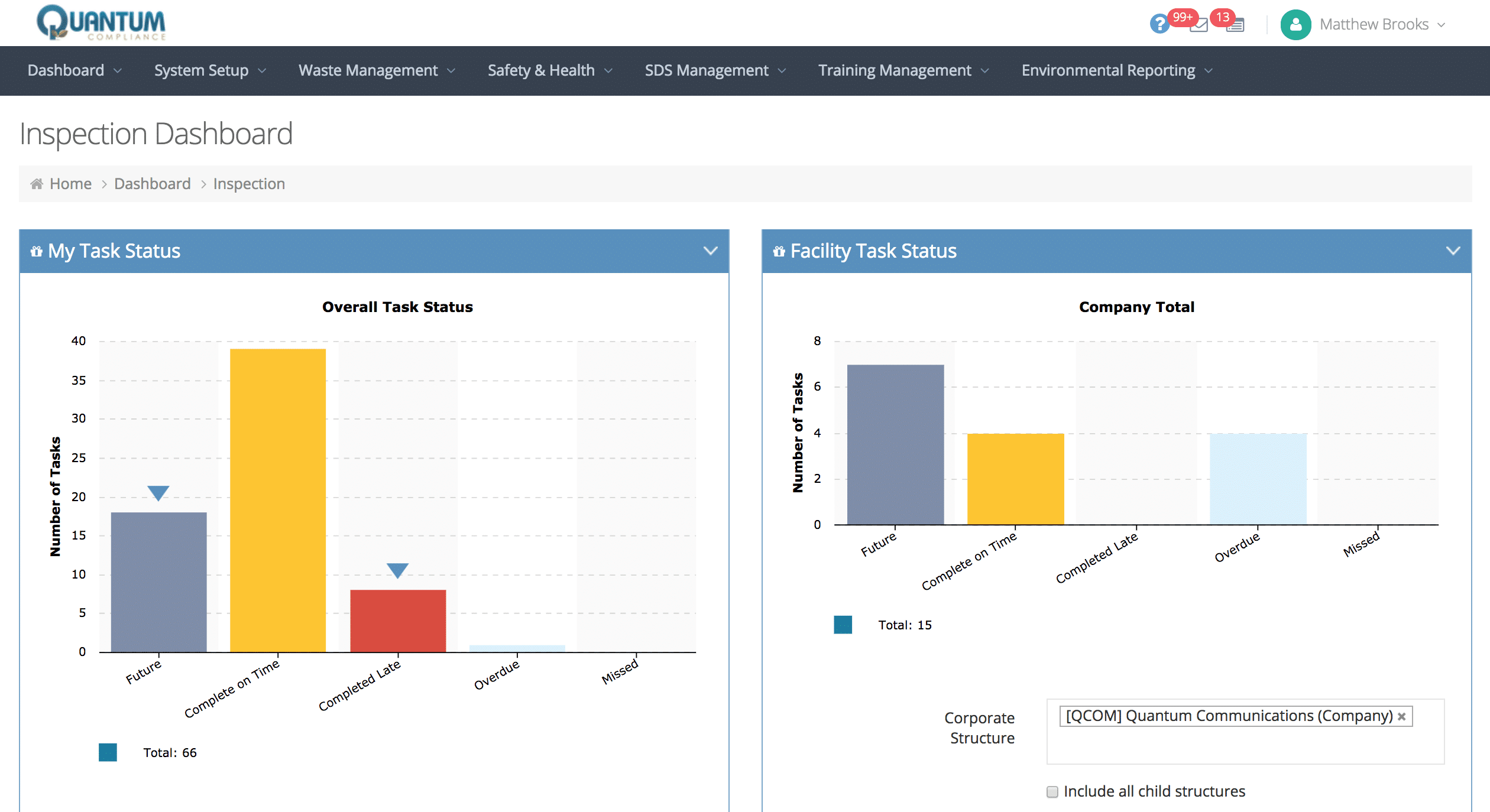 safety inspection management software dashboard screen