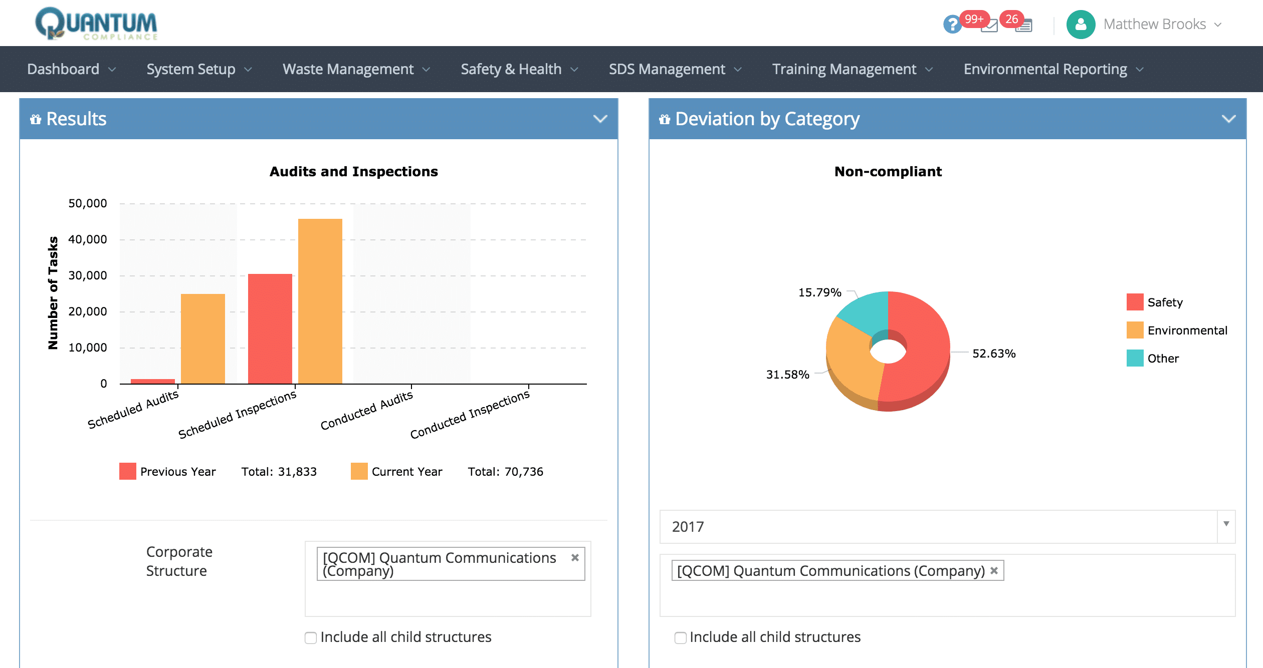safety inspection management software reports screen